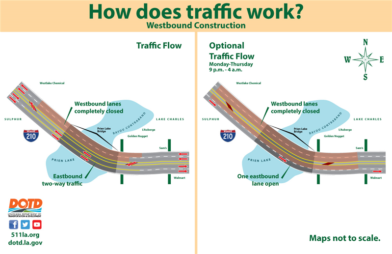 The westbound bridge will follow a similar pattern after eastbound work is finished. Both lanes of the westbound bridge will be closed on a 24/7 basis, and eastbound will function as two-way traffic. The optional third lane closure will only allow eastbound traffic toward Lake Charles Mondays through Thursdays nights from 9 p.m. to 4 a.m.