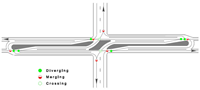 Conflict points of a J-turn intersection