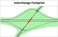 Interchange footprint